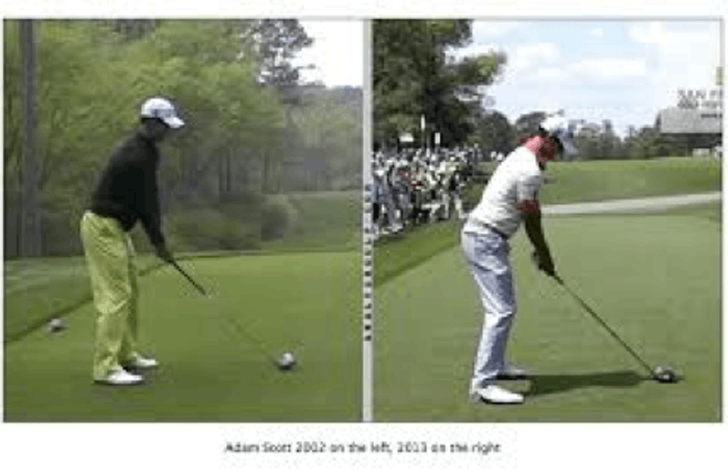 How to Set Up for a Golf Shot